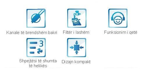 Ikona funksione kanalor-shqip